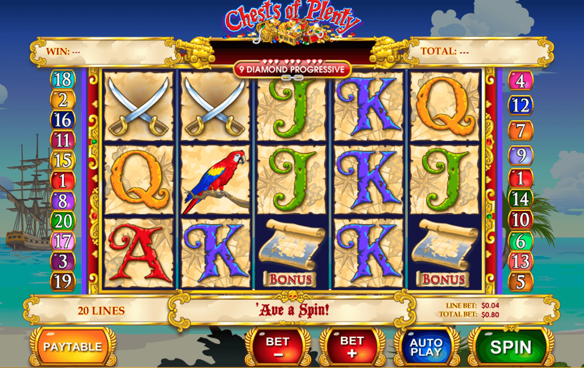 chest of plenty playtech casinospil online