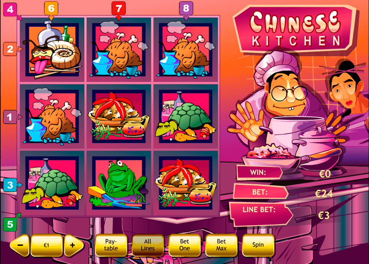 chinese kitchen playtech casinospil online