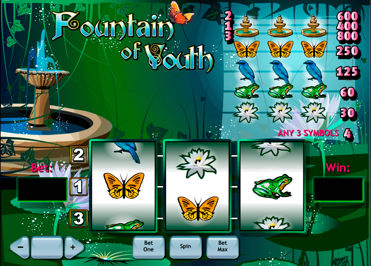 fountain of youth playtech casinospil online