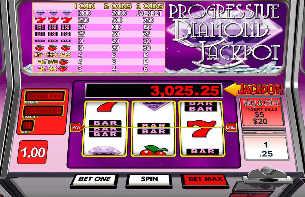 progressive diamond jackpot betsoft casinospil online