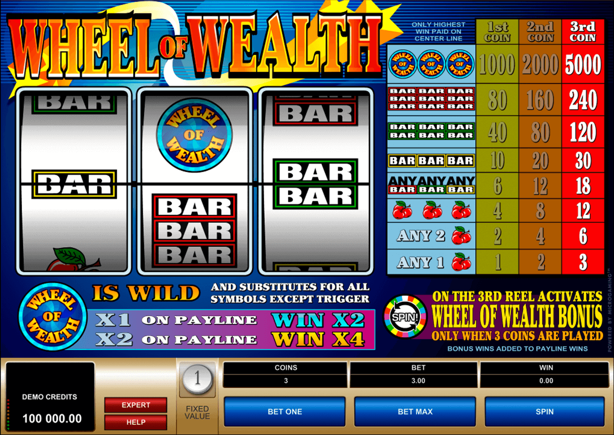 wheel of wealth microgaming casinospil online